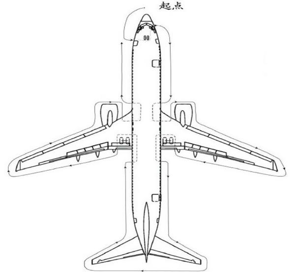 飞机的日常维护有哪些,这些航空知识你需要了解!